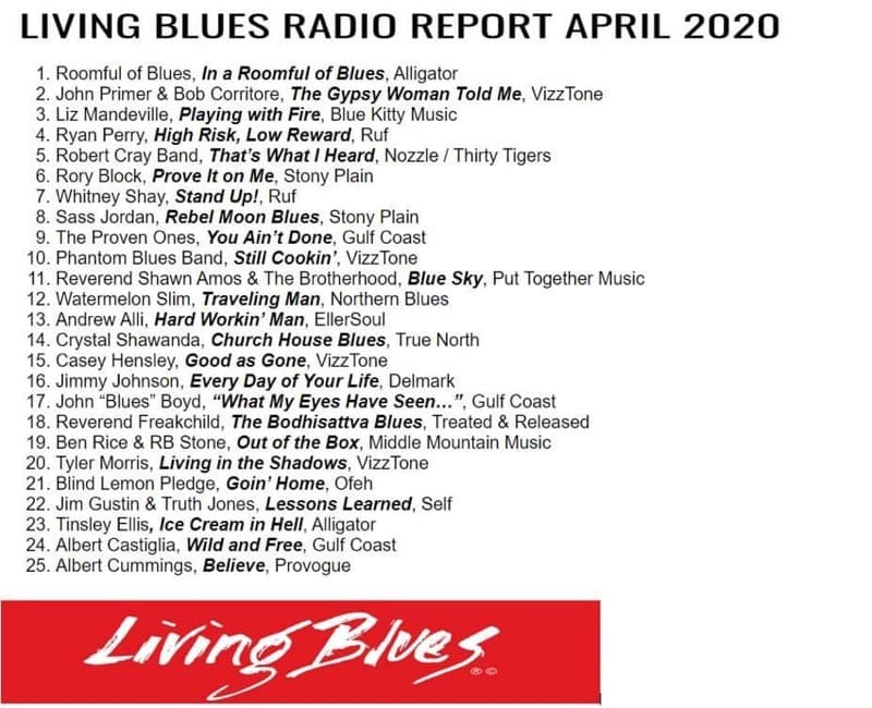 Living Blues Top 25 Blues Radio Report April 2020